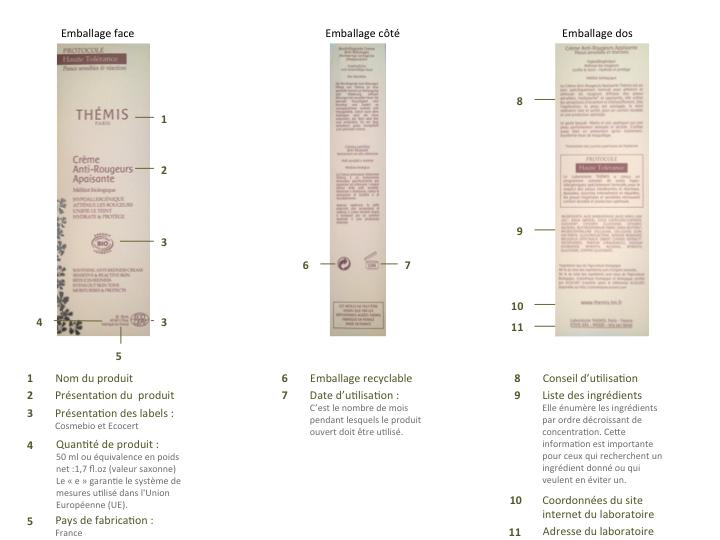 Lire une étiquette : crème anti-rougeur Thémis