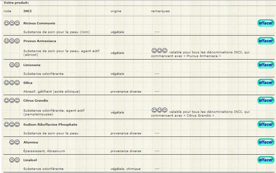 Composition INCI du gloss Boho - lire une étiquette
