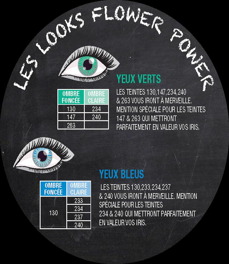 Look beauté palette Flower Power yeux bleus et vert
