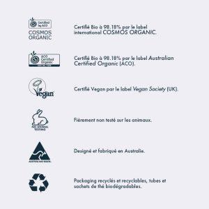 biotyspa-labels